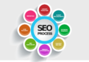 What journalists need to know about SEO