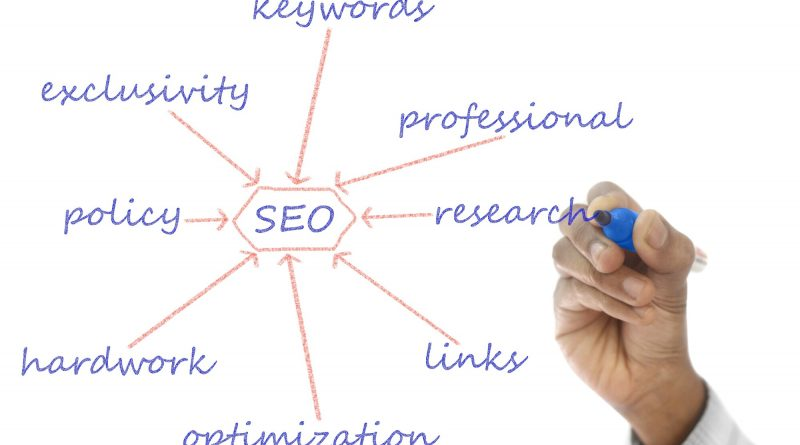 Local vs Organic SEO Marketing Strategies: What's the Difference?